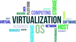 word cloud - virtualization